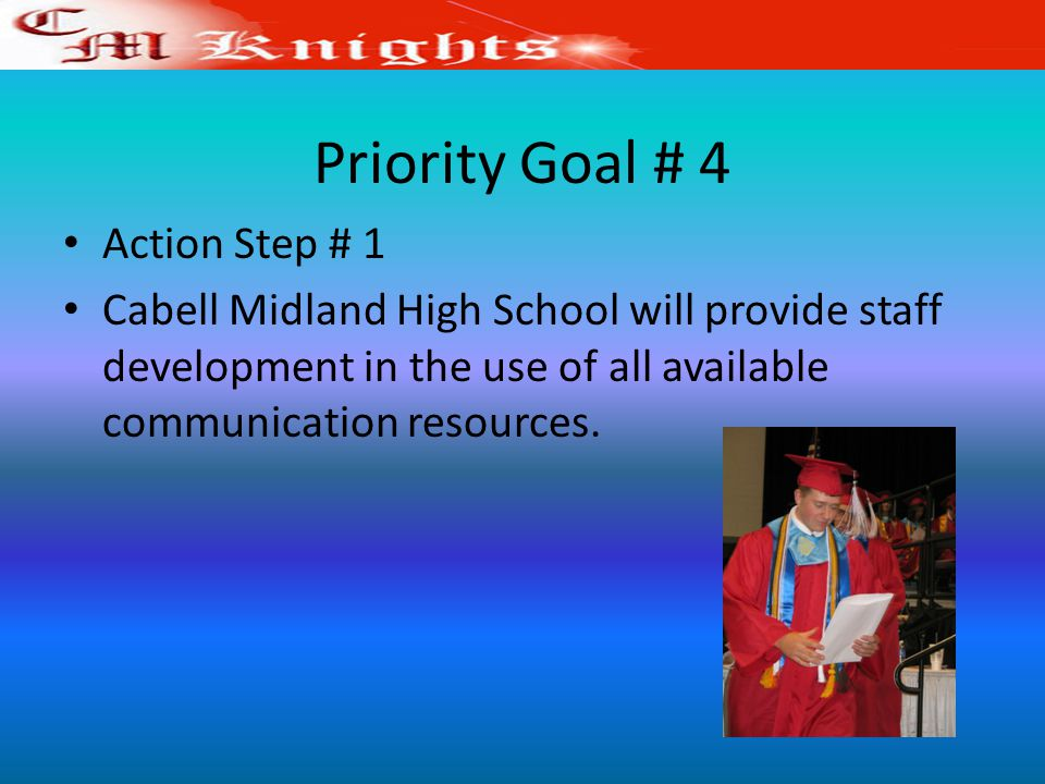 Priority Goal # 4 Action Step # 1 Cabell Midland High School will provide staff development in the use of all available communication resources.