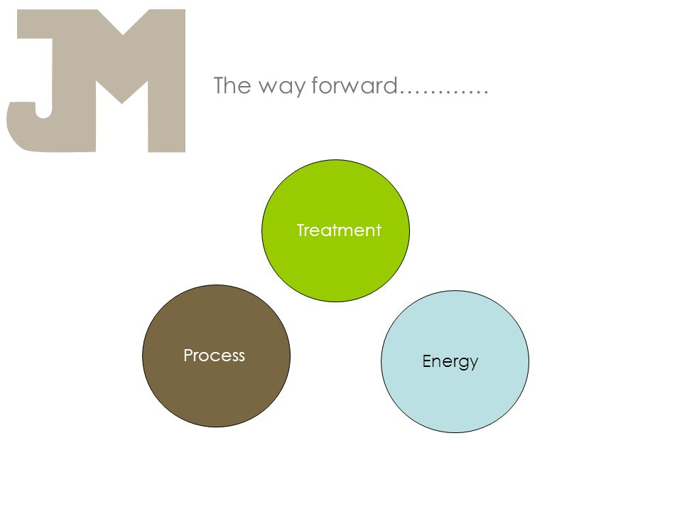 The way forward………… Treatment Energy Process
