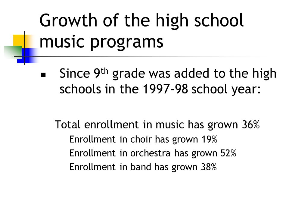 Growth of the high school music programs Since 9 th grade was added to the high schools in the 1997-98 school year: Total enrollment in music has grown 36% Enrollment in choir has grown 19% Enrollment in orchestra has grown 52% Enrollment in band has grown 38%