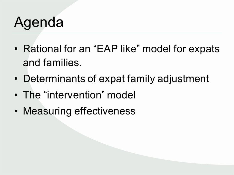 Family Characteristics Family Cohesion Family Adaptability Family Communication