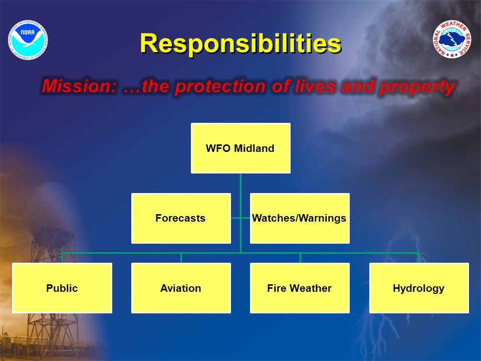 Responsibilities WFO Midland PublicAviationFire WeatherHydrology ForecastsWatches/Warnings