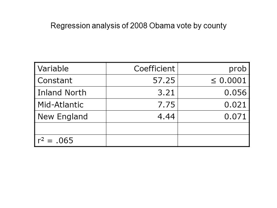 County vote for Obama 2008 by county vote and dialect