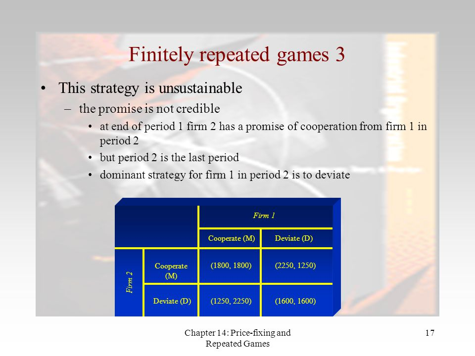 Chapter 14: Price-fixing and Repeated Games 17 Finitely repeated games 3 This strategy is unsustainable –the promise is not credible at end of period