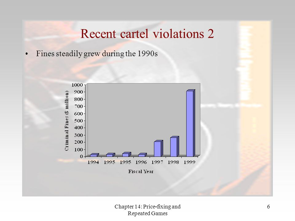 Chapter 14: Price-fixing and Repeated Games 6 Recent cartel violations 2 Fines steadily grew during the 1990s