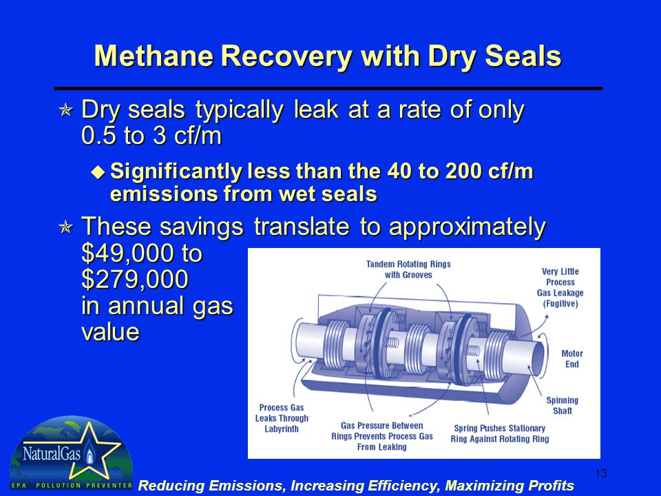 13 Reducing Emissions, Increasing Efficiency, Maximizing Profits Methane Recovery with Dry Seals  Dry seals typically leak at a rate of only 0.5 to 3 cf/m u Significantly less than the 40 to 200 cf/m emissions from wet seals  These savings translate to approximately $49,000 to $279,000 in annual gas value