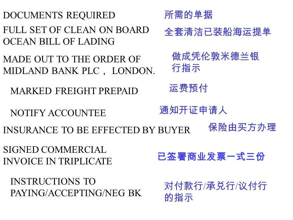 DOCUMENTS REQUIRED 所需的单据 FULL SET OF CLEAN ON BOARD OCEAN BILL OF LADING 全套清洁已装船海运提单 MADE OUT TO THE ORDER OF MIDLAND BANK PLC , LONDON.