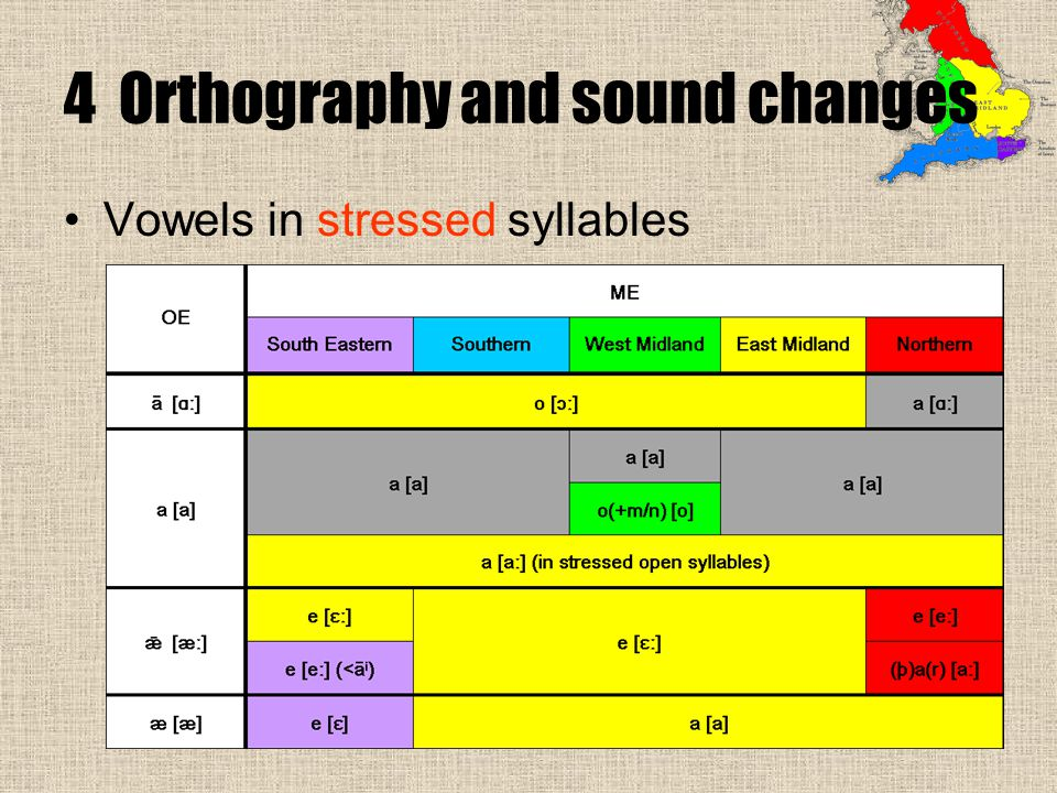 4 Orthography and sound changes Vowels in stressed syllables