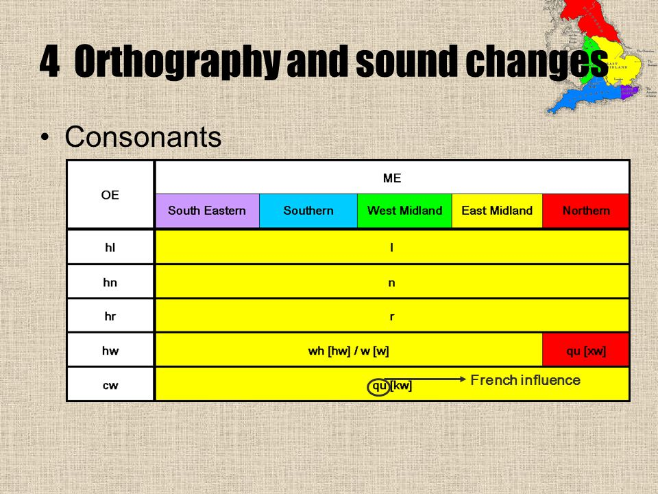 4 Orthography and sound changes Consonants French influence