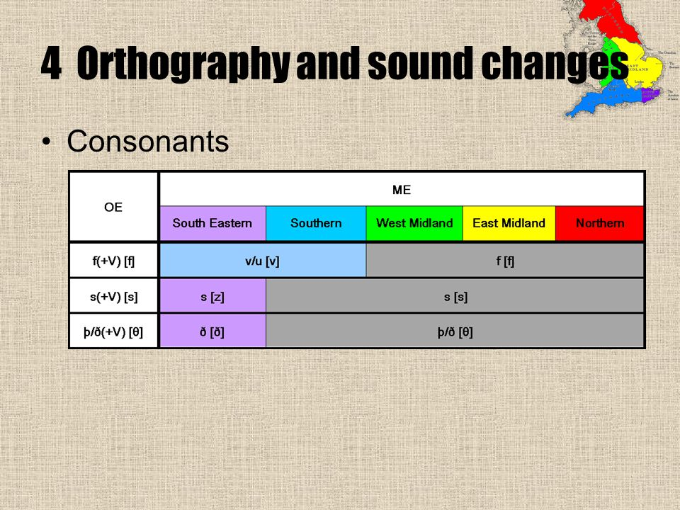 4 Orthography and sound changes Consonants