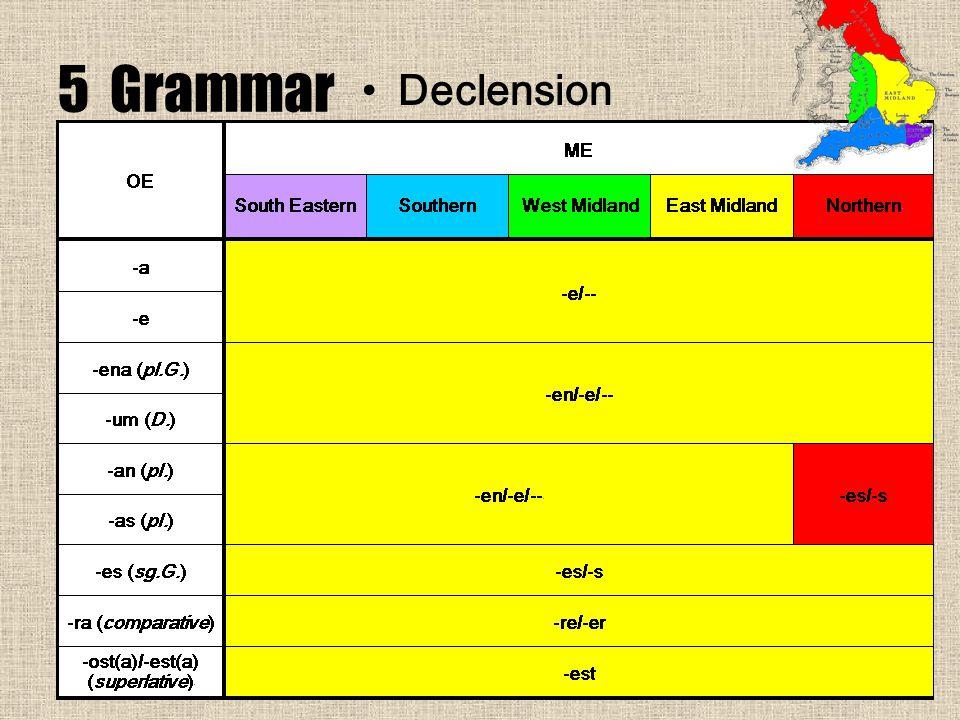 5 Grammar Declension