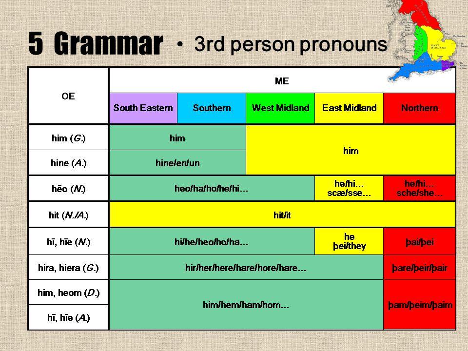 5 Grammar 3rd person pronouns