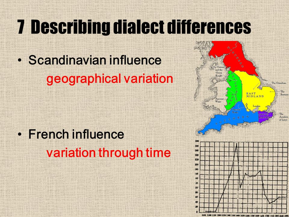 7 Describing dialect differences Scandinavian influence geographical variation French influence variation through time