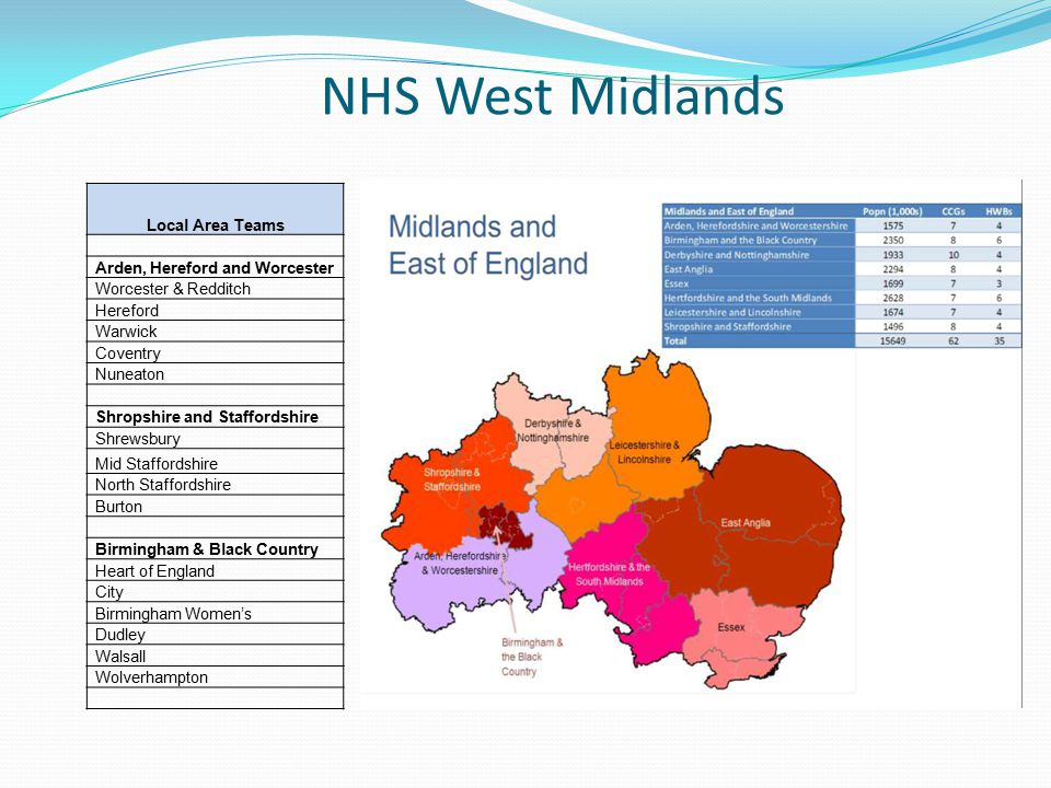 NHS West Midlands Local Area Teams Arden, Hereford and Worcester Worcester & Redditch Hereford Warwick Coventry Nuneaton Shropshire and Staffordshire