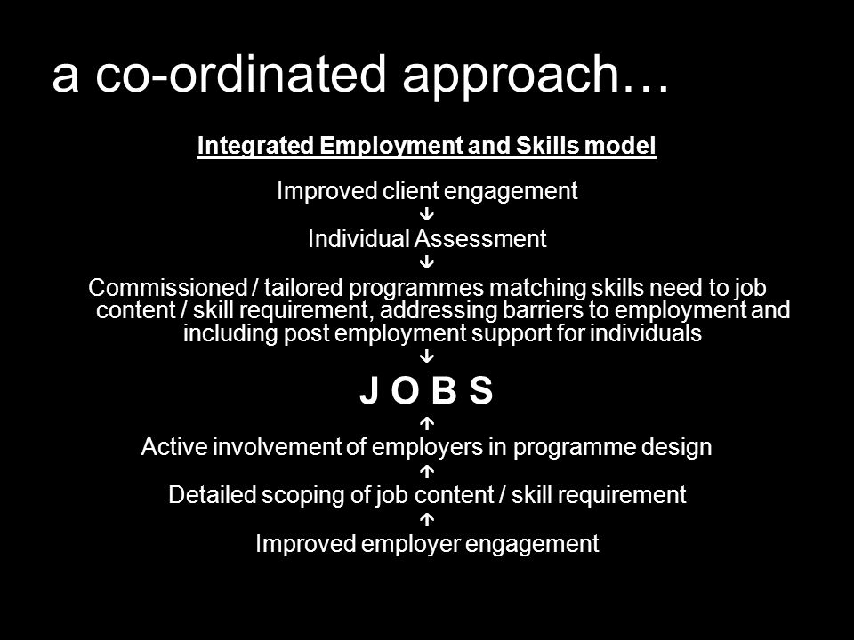 a co-ordinated approach… Integrated Employment and Skills model Improved client engagement  Individual Assessment  Commissioned / tailored programmes matching skills need to job content / skill requirement, addressing barriers to employment and including post employment support for individuals  J O B S  Active involvement of employers in programme design  Detailed scoping of job content / skill requirement  Improved employer engagement