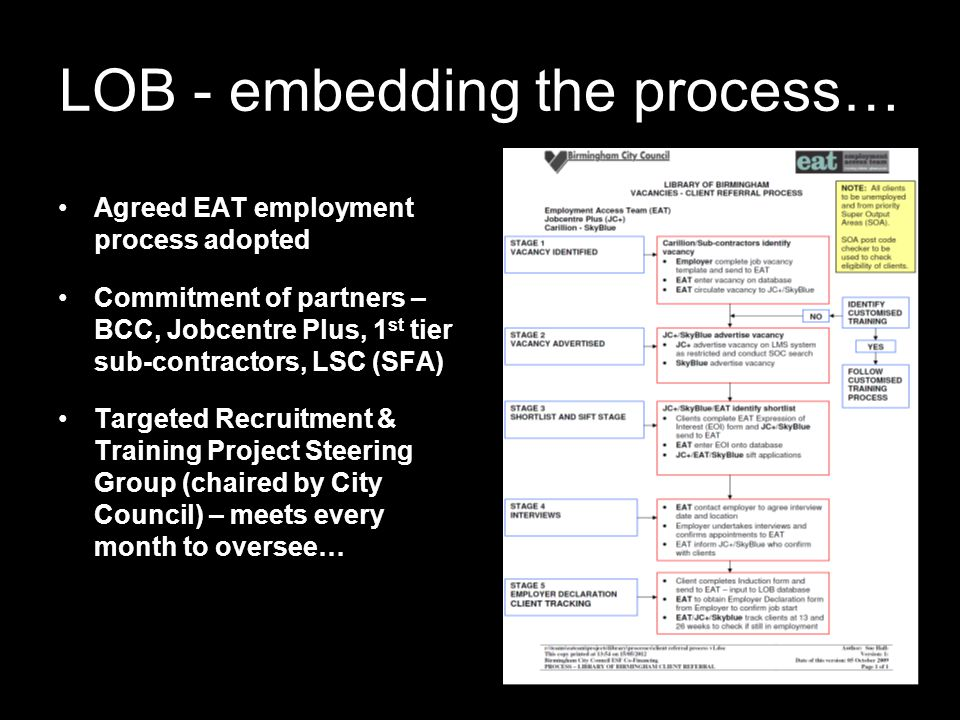 LOB - embedding the process… Agreed EAT employment process adopted Commitment of partners – BCC, Jobcentre Plus, 1 st tier sub-contractors, LSC (SFA) Targeted Recruitment & Training Project Steering Group (chaired by City Council) – meets every month to oversee…