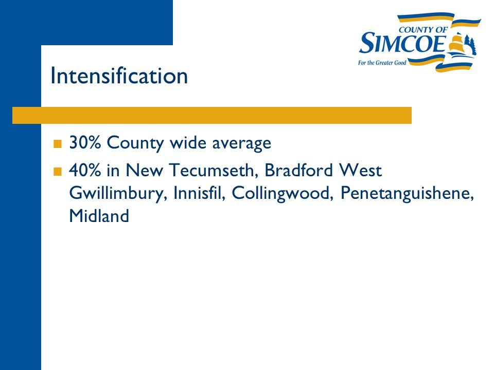 Intensification  30% County wide average  40% in New Tecumseth, Bradford West Gwillimbury, Innisfil, Collingwood, Penetanguishene, Midland