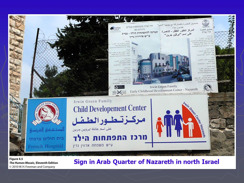 Sign in Arab Quarter of Nazareth in north Israel