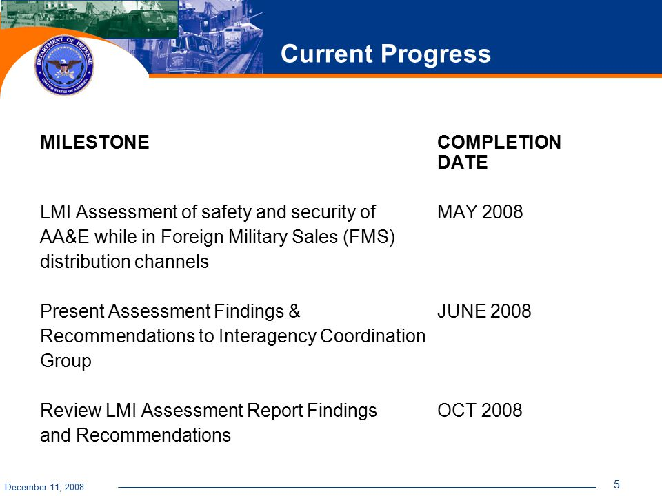 December 11, 2008 5 Current Progress MILESTONECOMPLETION DATE LMI Assessment of safety and security ofMAY 2008 AA&E while in Foreign Military Sales (F