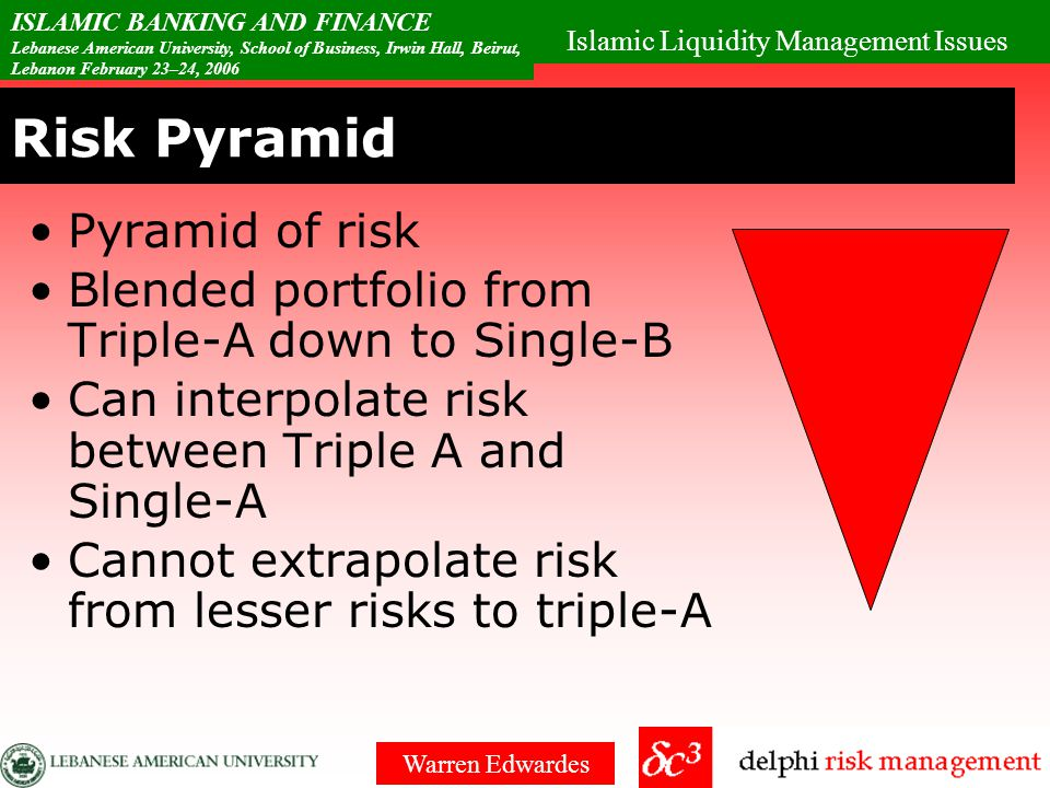 Islamic Liquidity Management Issues ISLAMIC BANKING AND FINANCE Lebanese American University, School of Business, Irwin Hall, Beirut, Lebanon February 23–24, 2006 Warren Edwardes Risk Pyramid Governments reserves are in gold and government Triple-A paper Fiduciary or trust money should be both liquid and safe and price risk free Basle II is approaching Even before that sound risk management principles apply