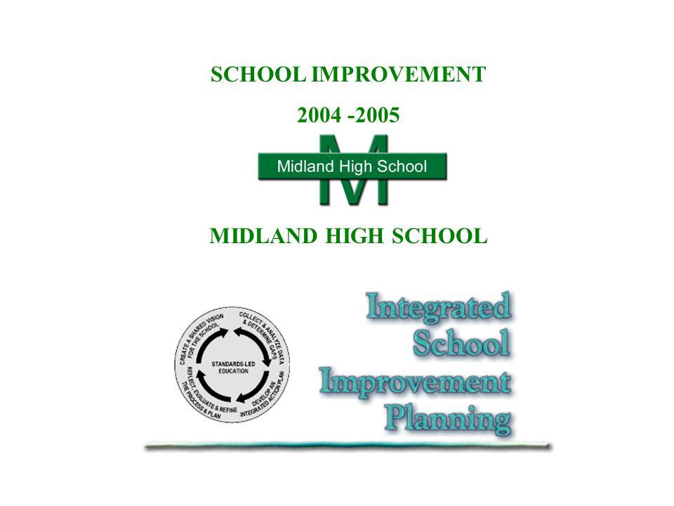 SCHOOL IMPROVEMENT 2004 -2005 MIDLAND HIGH SCHOOL