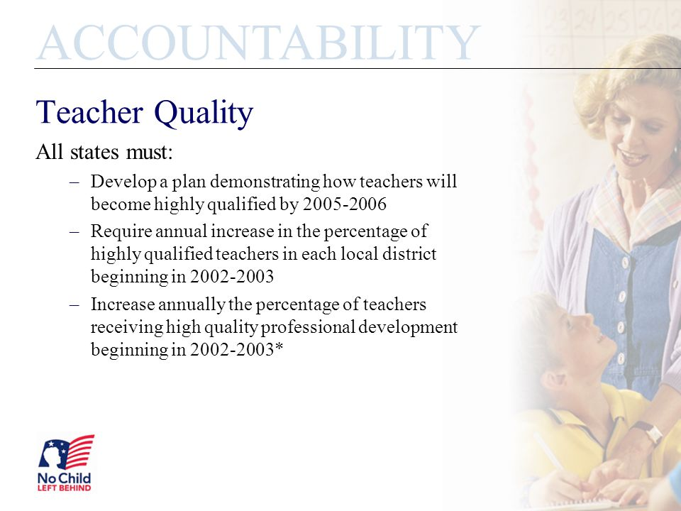 Teacher Quality All states must: –Develop a plan demonstrating how teachers will become highly qualified by 2005-2006 –Require annual increase in the