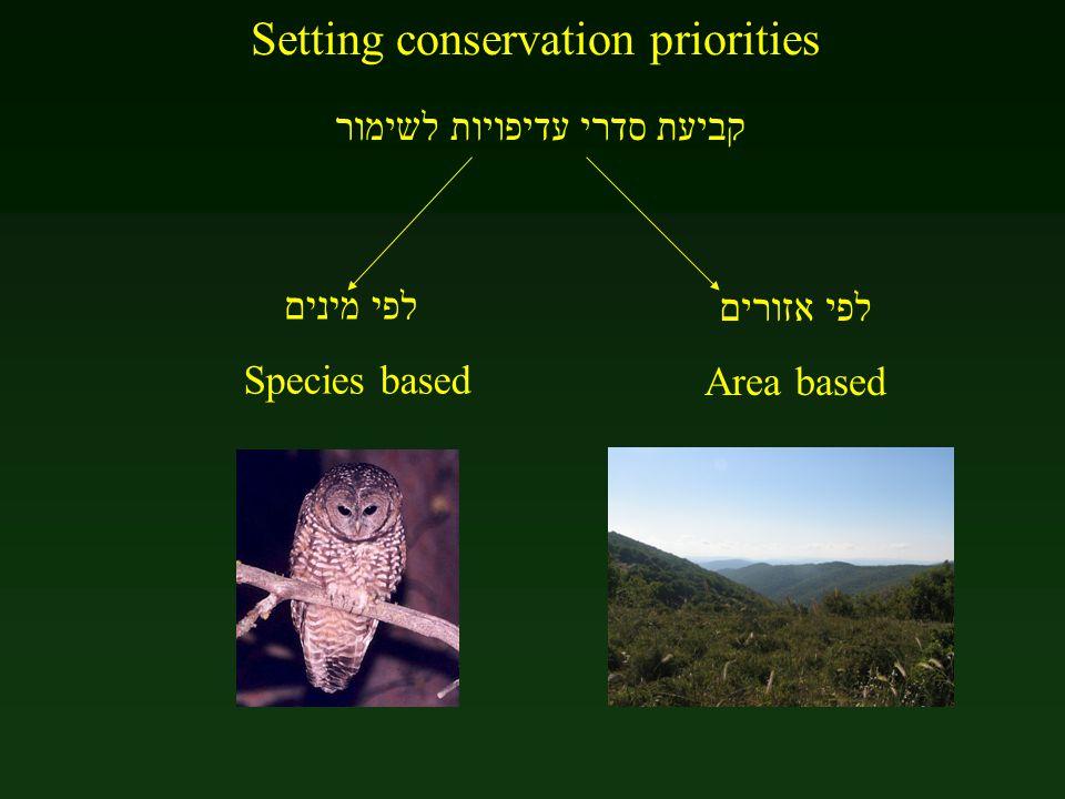 לפי מינים Species based Setting conservation priorities קביעת סדרי עדיפויות לשימור לפי אזורים Area based