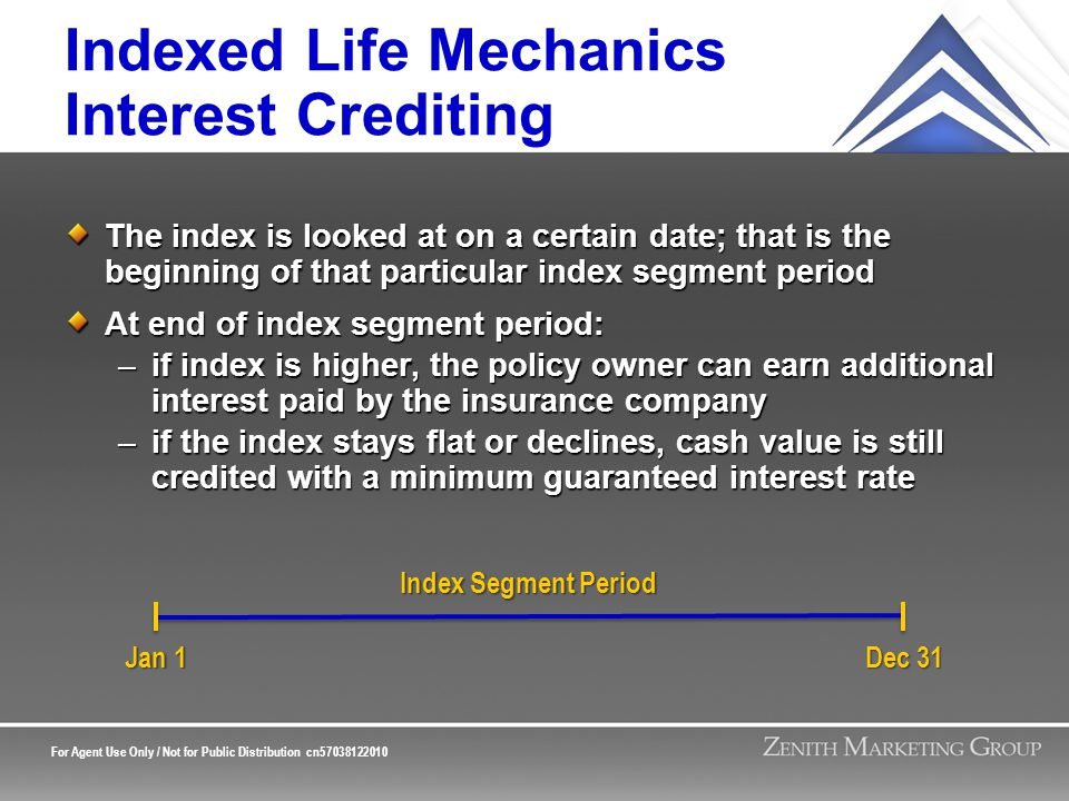 For Agent Use Only / Not for Public Distribution cn57038122010 Indexed Life Mechanics Interest Crediting The index is looked at on a certain date; that is the beginning of that particular index segment period At end of index segment period: –if index is higher, the policy owner can earn additional interest paid by the insurance company –if the index stays flat or declines, cash value is still credited with a minimum guaranteed interest rate Index Segment Period Jan 1 Dec 31