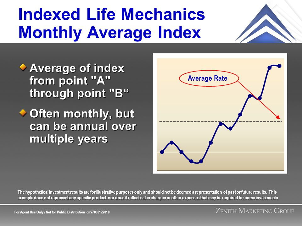 For Agent Use Only / Not for Public Distribution cn57038122010 Indexed Life Mechanics Monthly Average Index Average of index from point A through point B Often monthly, but can be annual over multiple years The hypothetical investment results are for illustrative purposes only and should not be deemed a representation of past or future results.