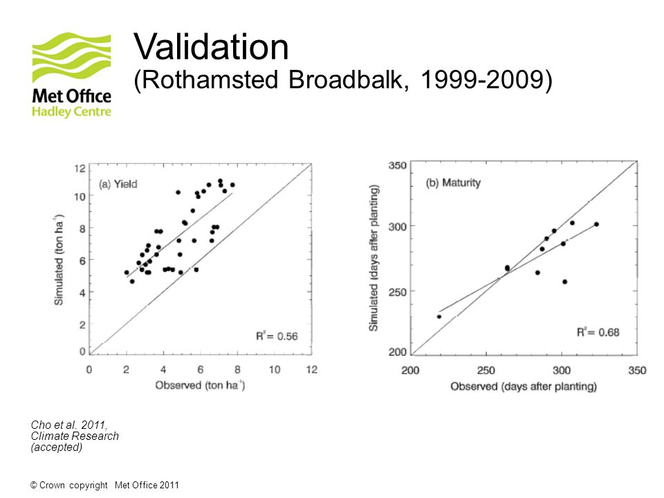 © Crown copyright Met Office 2011 Validation (Rothamsted Broadbalk, 1999-2009) Cho et al. 2011, Climate Research (accepted)