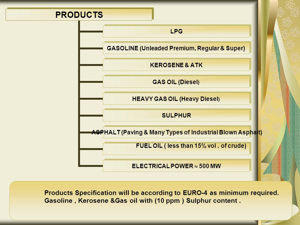 Products Specification will be according to EURO-4 as minimum required. Gasoline, Kerosene &Gas oil with (10 ppm ) Sulphur content. PRODUCTS LPG GASOL