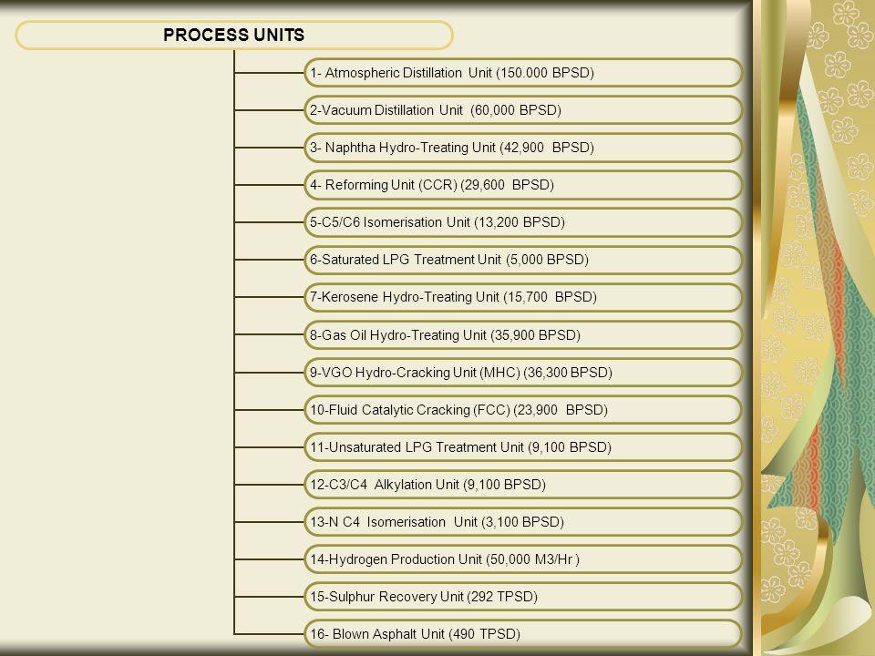 PROCESS UNITS 1- Atmospheric Distillation Unit (150.000 BPSD) 2-Vacuum Distillation Unit (60,000 BPSD) 3- Naphtha Hydro- Treating Unit (42,900 BPSD) 4- Reforming Unit (CCR) (29,600 BPSD) 5-C5/C6 Isomerisation Unit (13,200 BPSD) 6-Saturated LPG Treatment Unit (5,000 BPSD) 7-Kerosene Hydro- Treating Unit (15,700 BPSD) 8-Gas Oil Hydro- Treating Unit (35,900 BPSD) 9-VGO Hydro- Cracking Unit (MHC) (36,300 BPSD) 10-Fluid Catalytic Cracking (FCC) (23,900 BPSD) 11-Unsaturated LPG Treatment Unit (9,100 BPSD) 12-C3/C4 Alkylation Unit (9,100 BPSD) 13-N C4 Isomerisation Unit (3,100 BPSD) 14-Hydrogen Production Unit (50,000 M3/Hr ) 15-Sulphur Recovery Unit (292 TPSD) 16- Blown Asphalt Unit (490 TPSD)