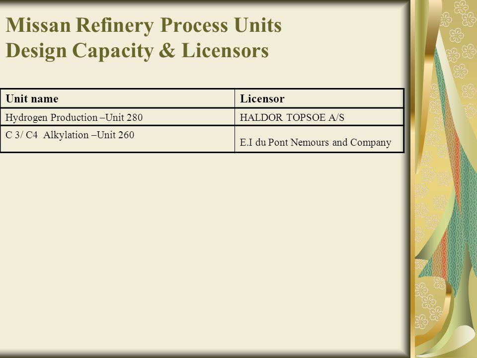 Missan Refinery Process Units Design Capacity & Licensors LicensorUnit name HALDOR TOPSOE A/SHydrogen Production –Unit 280 E.I du Pont Nemours and Company C 3/ C4 Alkylation –Unit 260