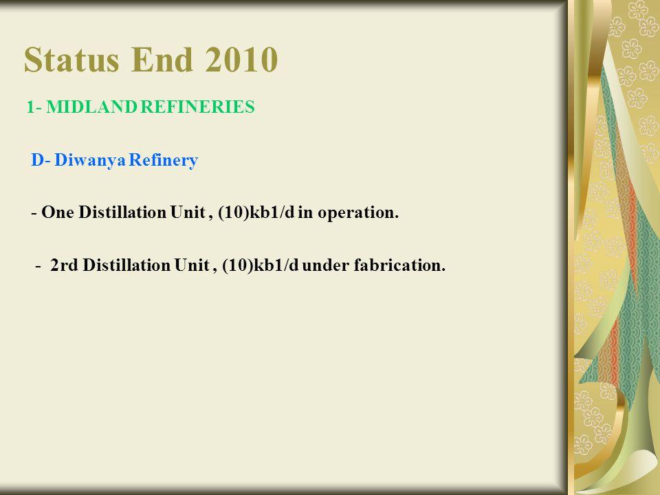 Status End 2010 1- MIDLAND REFINERIES D- Diwanya Refinery - One Distillation Unit, (10)kb1/d in operation.