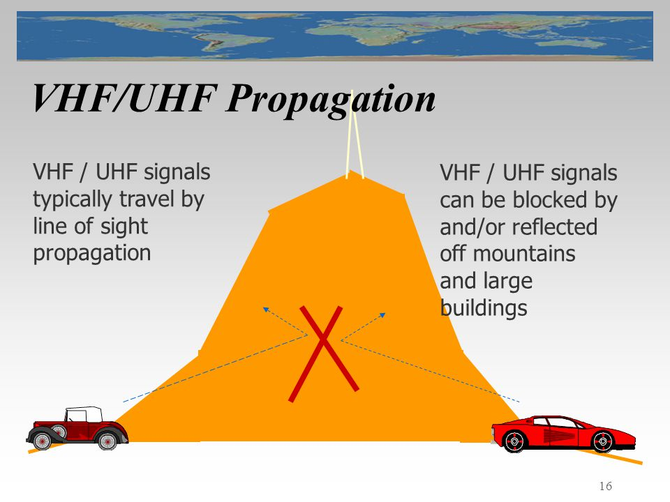 16 VHF/UHF Propagation VHF / UHF signals can be blocked by and/or reflected off mountains and large buildings VHF / UHF signals typically travel by line of sight propagation