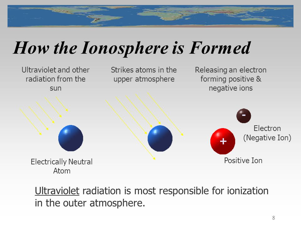 8 How the Ionosphere is Formed Ultraviolet radiation is most responsible for ionization in the outer atmosphere.