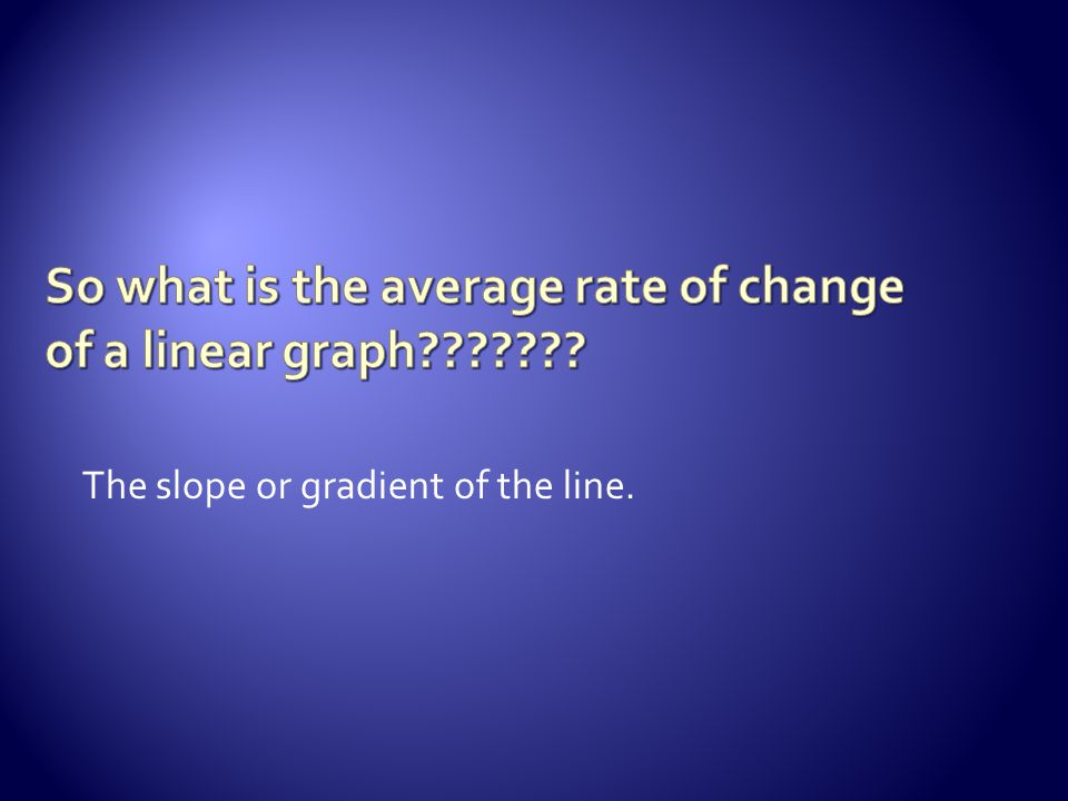 The slope or gradient of the line.