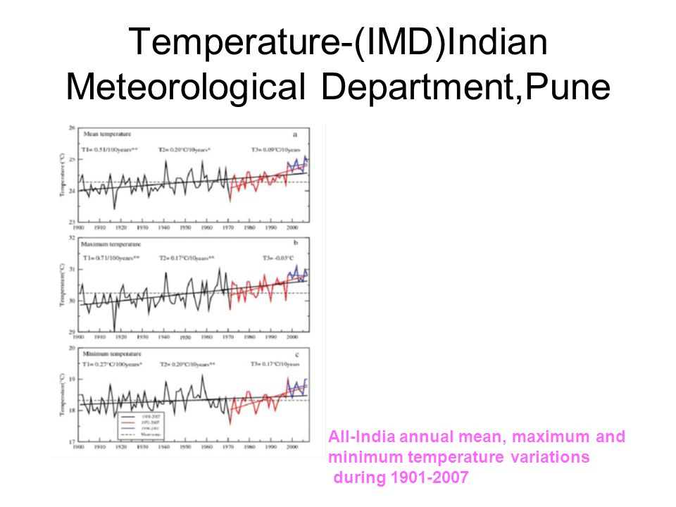 Temperature-(IMD)Indian Meteorological Department,Pune All-India annual mean, maximum and minimum temperature variations during 1901-2007