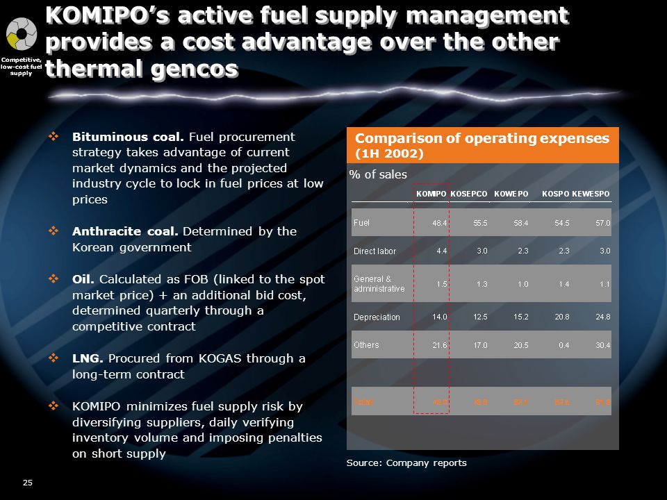 W02/5517 25 Source: Company reports Comparison of operating expenses (1H 2002) % of sales Competitive, low-cost fuel supply KOMIPO's active fuel supply management provides a cost advantage over the other thermal gencos  Bituminous coal.
