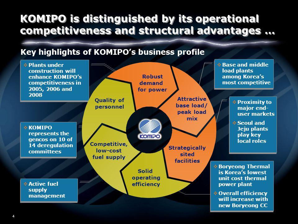 W02/5517 35 KOMIPO base case financial projections (2002-2006) Key underlying assumptions