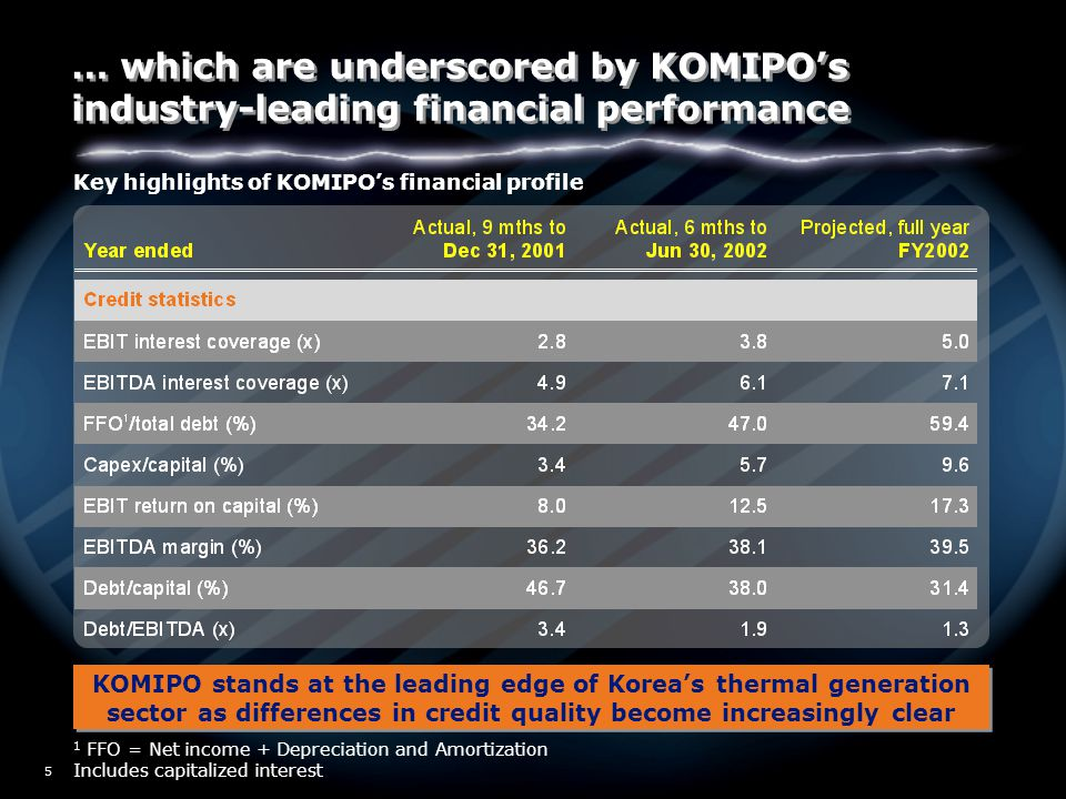 W02/5517 6 Agenda  Executive summary  KOMIPO overview  Key profit drivers and KOMIPO advantages  Assessment of deregulation and privatization  Robust financial profile