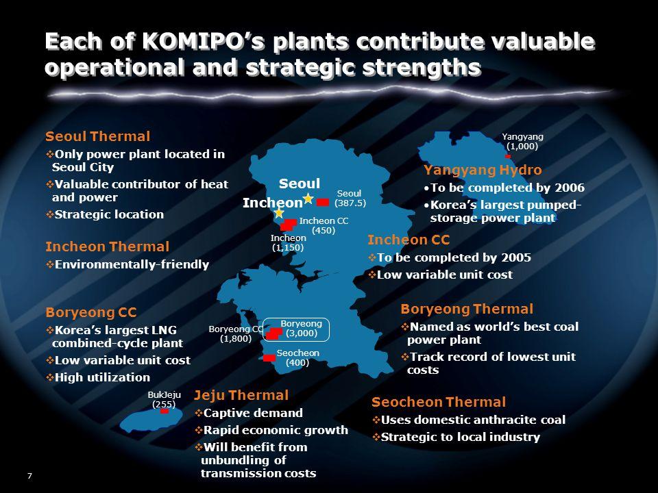 W02/5517 8 EBITDA margin Net income margin 2H2001 and 1H2002 genco margin comparison KOMIPO is one of Korea's strongest and most profitable generation companies