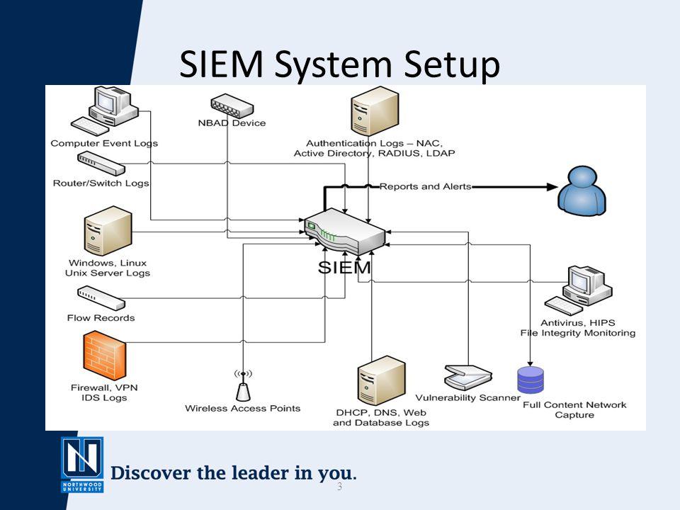 3 SIEM System Setup