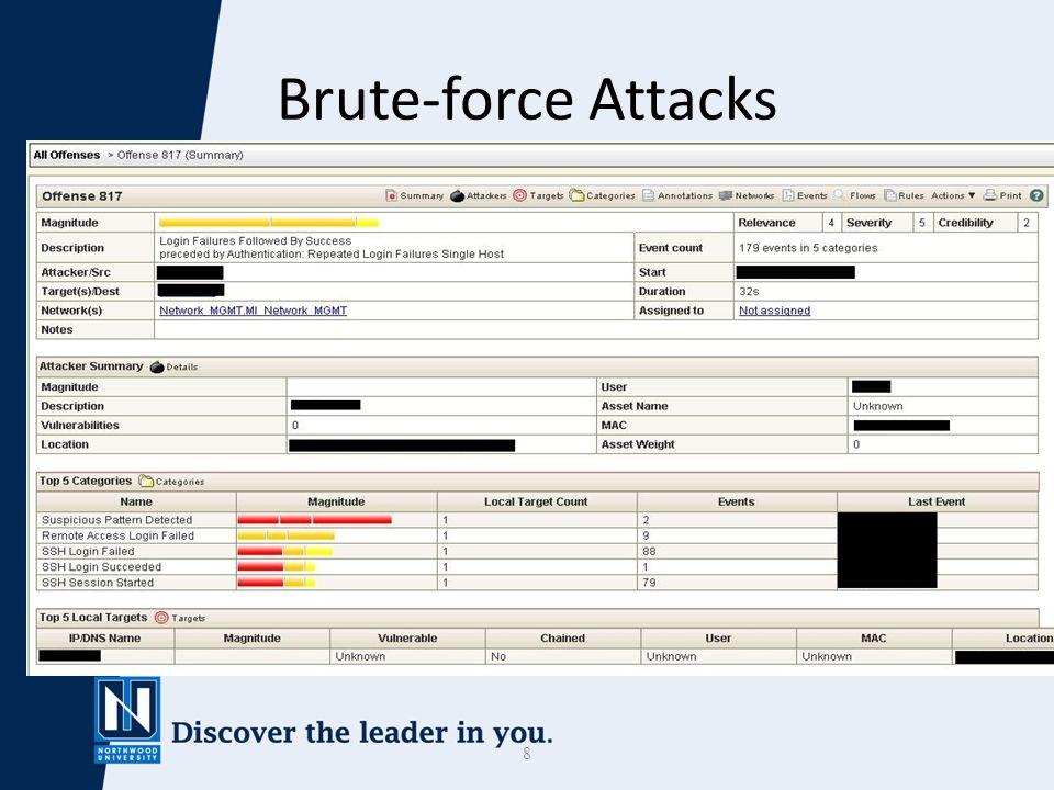 8 Brute-force Attacks