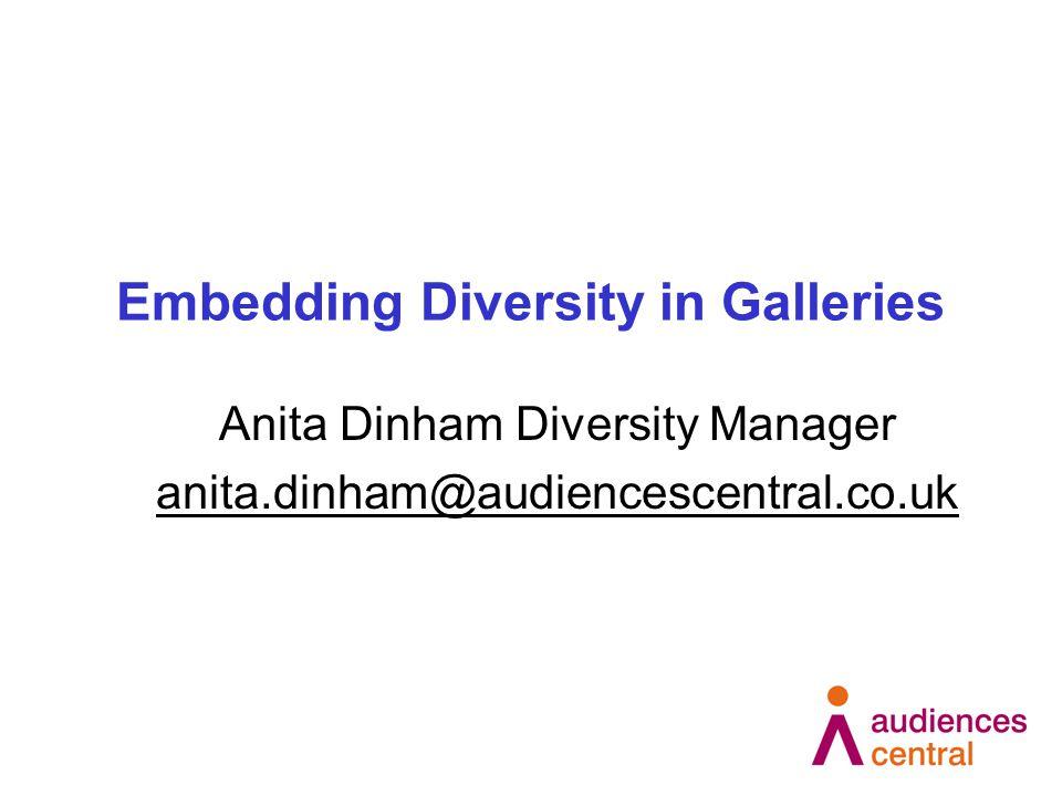 Embedding Diversity in Galleries Anita Dinham Diversity Manager anita.dinham@audiencescentral.co.uk