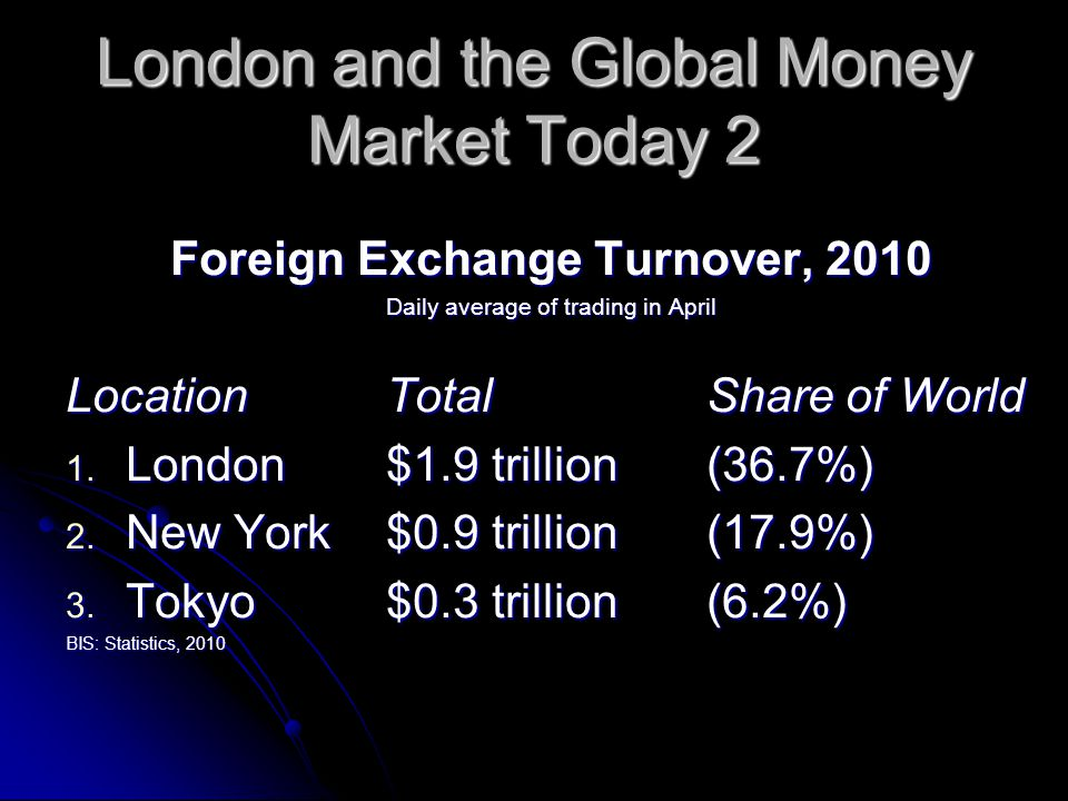 London and the Global Money Market Today 2 Foreign Exchange Turnover, 2010 Daily average of trading in April LocationTotalShare of World 1.