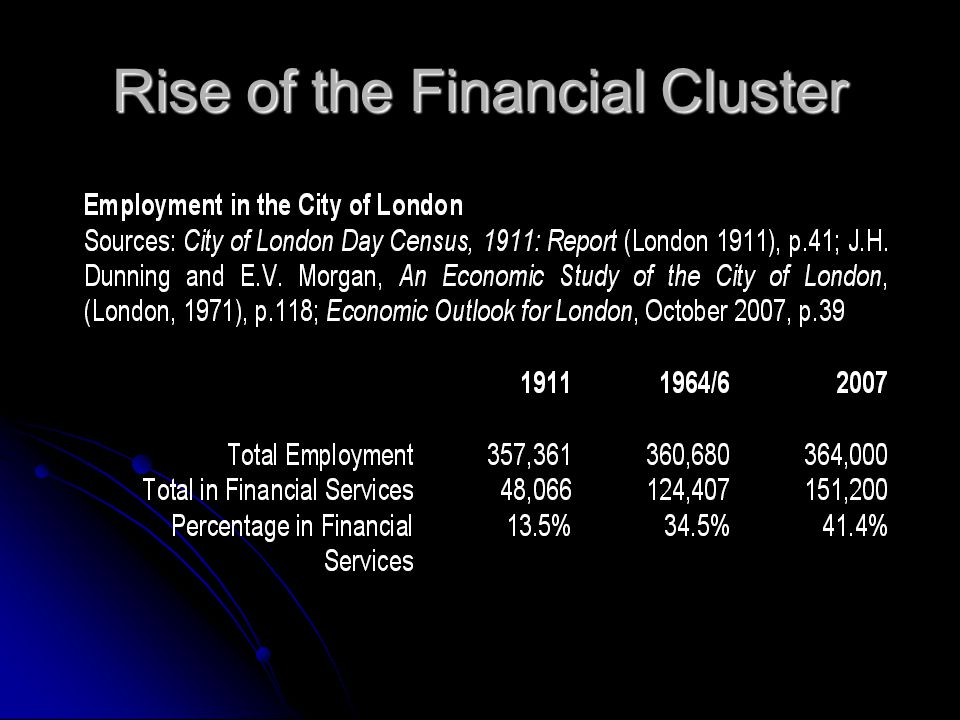 Rise of the Financial Cluster