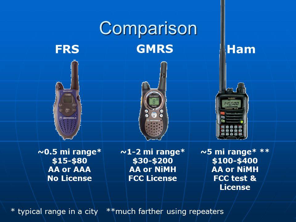 Comparison ~0.5 mi range* $15-$80 AA or AAA No License ~1-2 mi range* $30-$200 AA or NiMH FCC License ~5 mi range* ** $100-$400 AA or NiMH FCC test &