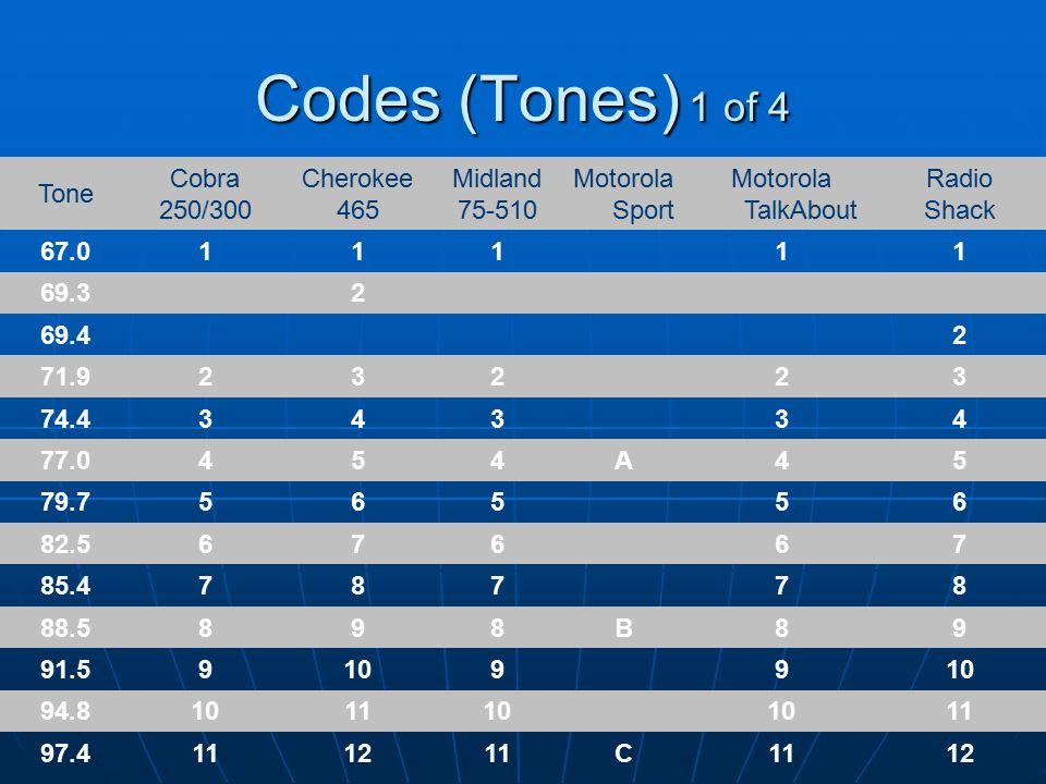 Codes (Tones) 1 of 4 Tone Cobra 250/300 Cherokee 465 Midland 75-510 Motorola Sport Motorola TalkAbout Radio Shack 67.0111 11 69.3 2 69.4 2 71.9232 23 74.4343 34 77.0454A45 79.7565 56 82.5676 67 85.4787 78 88.5898B89 91.59109 9 94.8101110 11 97.4111211C 12