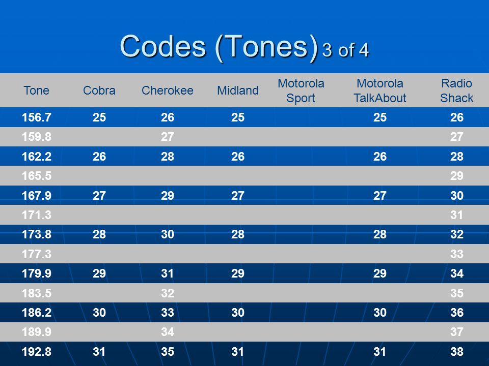 Codes (Tones) 3 of 4 ToneCobraCherokeeMidland Motorola Sport Motorola TalkAbout Radio Shack 156.7252625 26 159.8 27 162.2262826 28 165.5 29 167.9272927 30 171.3 31 173.8283028 32 177.3 33 179.9293129 34 183.5 32 35 186.2303330 36 189.9 34 37 192.8313531 38
