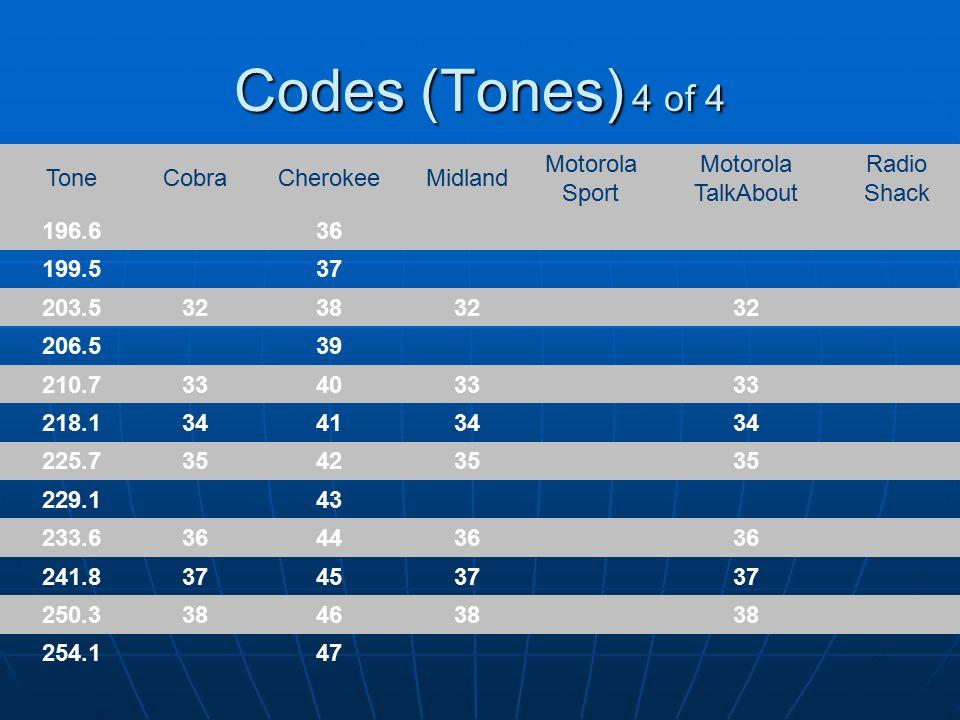 Codes (Tones) 4 of 4 ToneCobraCherokeeMidland Motorola Sport Motorola TalkAbout Radio Shack 196.6 36 199.5 37 203.5323832 206.5 39 210.7334033 218.1344134 225.7354235 229.1 43 233.6364436 241.8374537 250.3384638 254.1 47